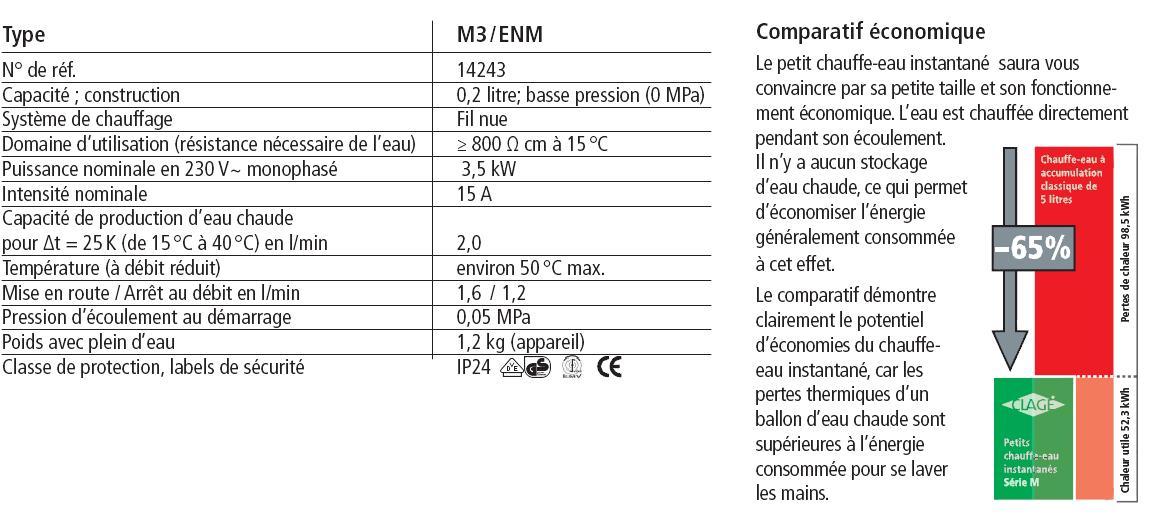 caractéristiques chauffe-eau instantané clage m3end