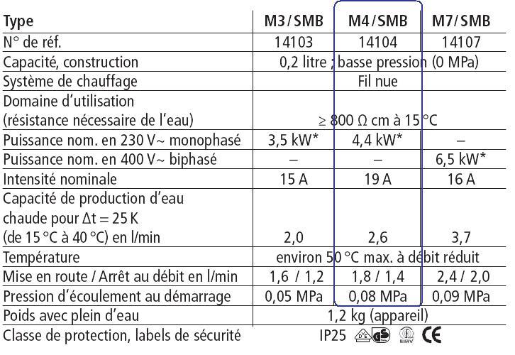 caractéristiques chauffe-eau instantané clage m4smb