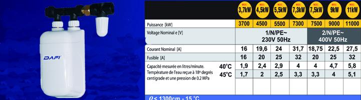 caractéristiques chauffe-eau instantané dafi 3,7 kW