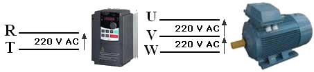 variateur de fréquence technic-achat