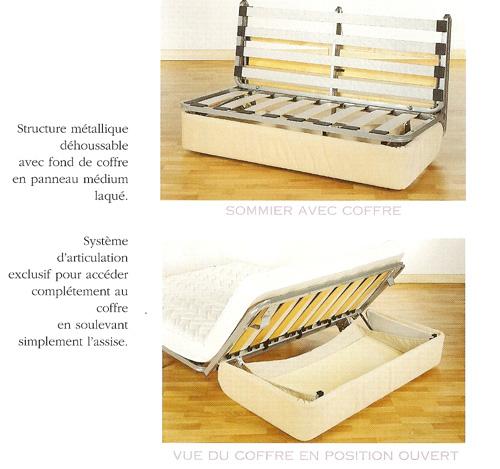 mécanisme bz, mécanique bz, bz à lattes,systeme bz