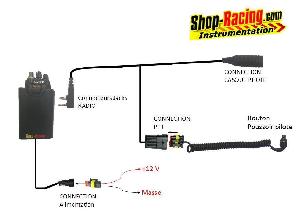 kit radio shop-racing pour GT