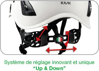 reglage-Up-Down-KASK