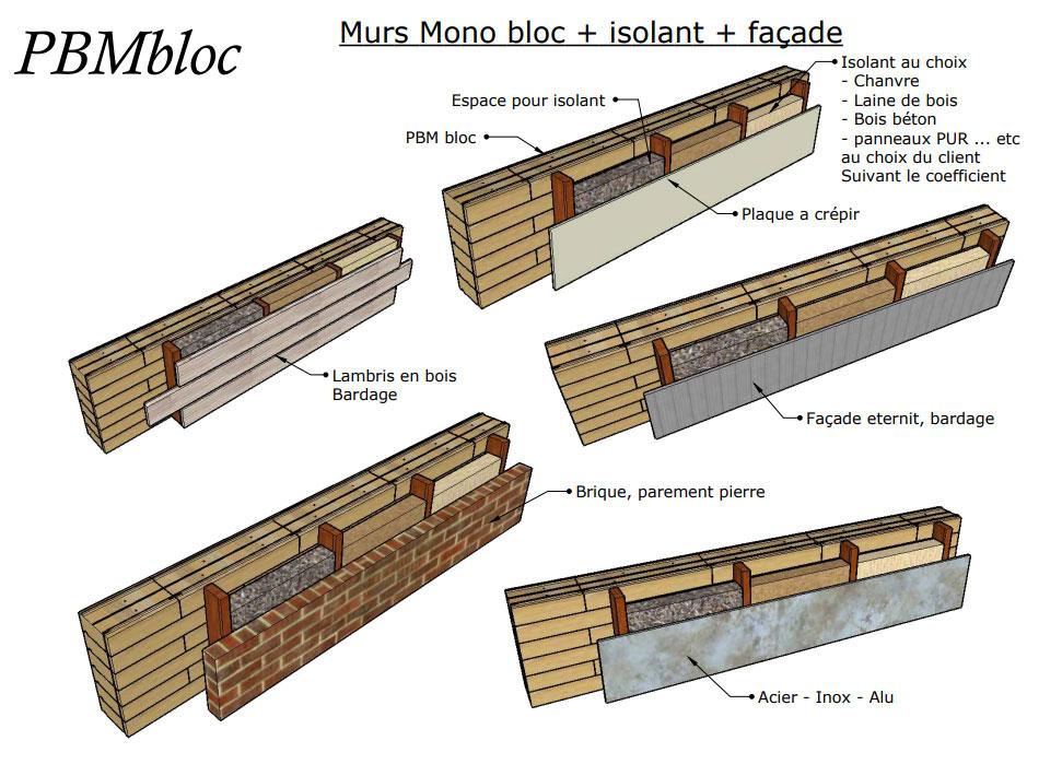 pbm mono mur