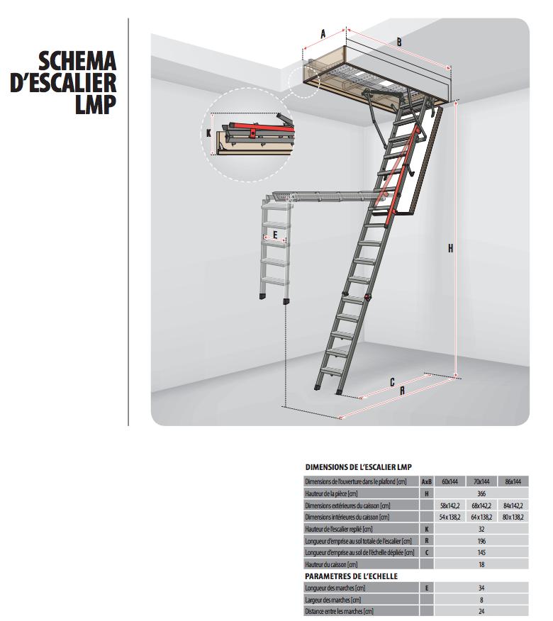 shema escalier LMP
