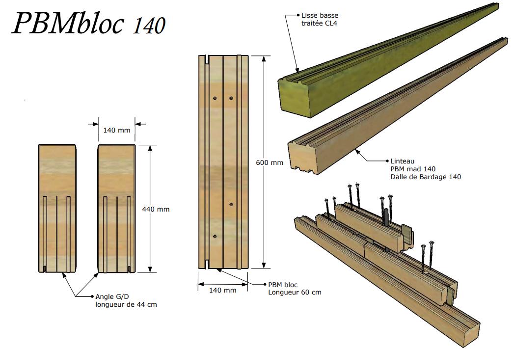 bloc 140