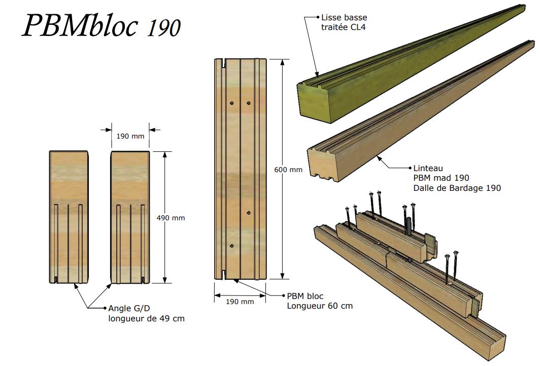 bloc 190